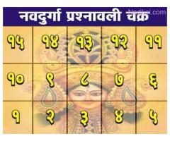 ASTROLOGER GURU IN INDIA +91-9928377061
